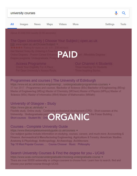 Paid and organic search results split on Google